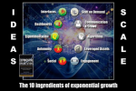 The 10 Ingredients of Exponential Growth.
